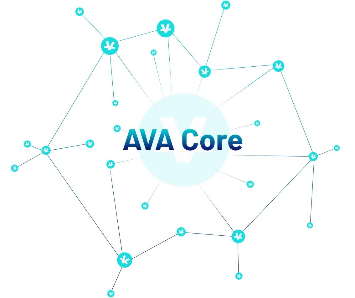 AVA Core Image